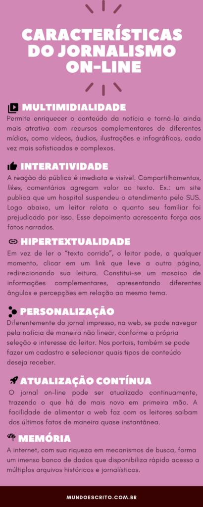 Infográfico das características do jornalismo online