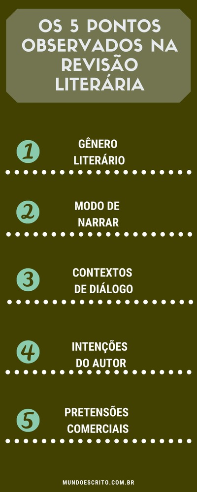 Textos Literários - como são revisados?